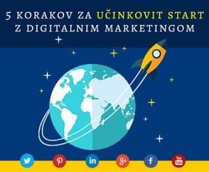 5 korakov za učinkovit start z digitalnim marketingom