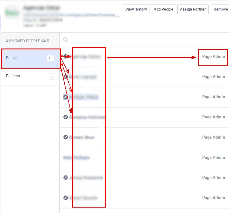 Pregled upravljalcev vašega Facebook profila preko Facebook Business Manager-ja