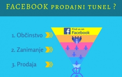 facebook prodajni tunel